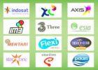 MARKET PULSA Distributor Pulsa CV. Market Cipta Payment Cari MD Baru